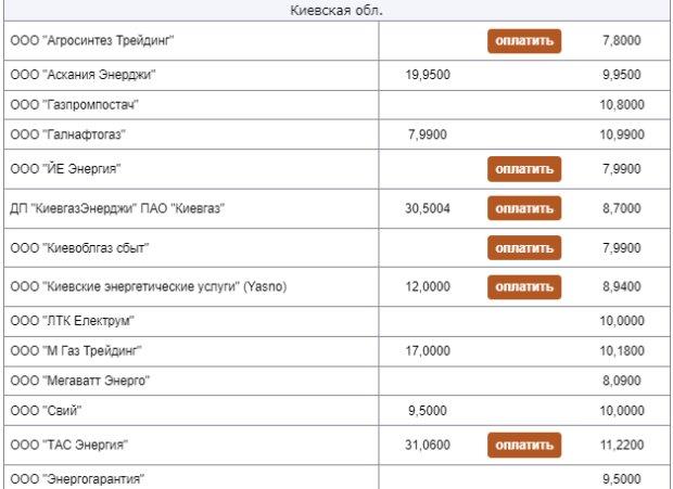 Тарифы, газ - скриншот