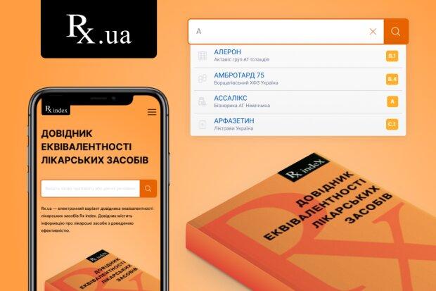 Довідник Rx index 2020