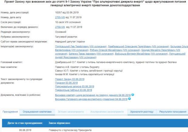 Зеленський перевів українців на сонячну енергію: деталі нового закону
