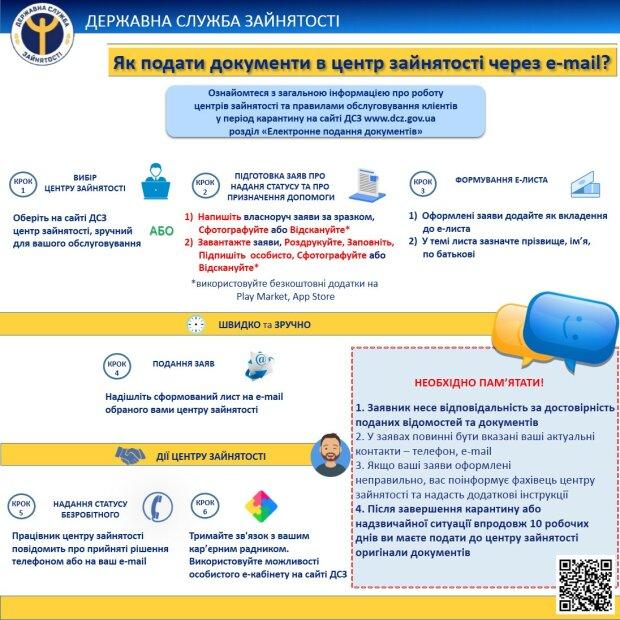 Скриншот: Государственная служба занятости
