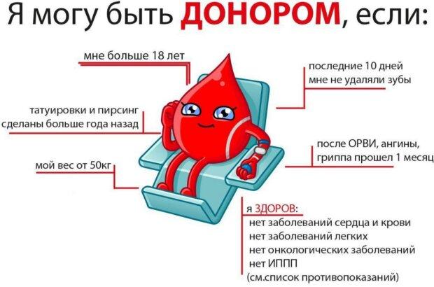 Інфографіка: Народний ревізор / Телеграм