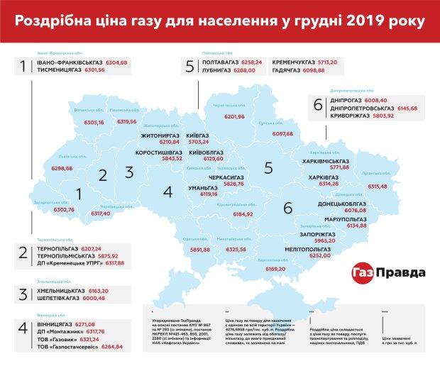 Тарифы на газ, иллюстрация: vchaspik.ua