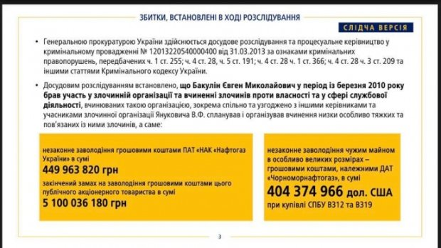 Дали 48 годин: стало відомо, яких дипломатів РФ відіслала Україна