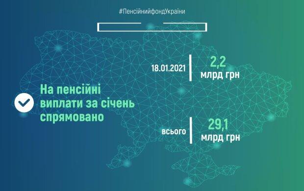 джерело: Пенсійний фонд України
