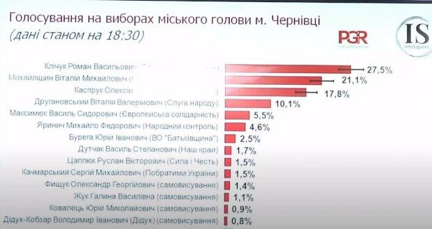 Фото: скріншот Інформаційне агентство Українські Новини