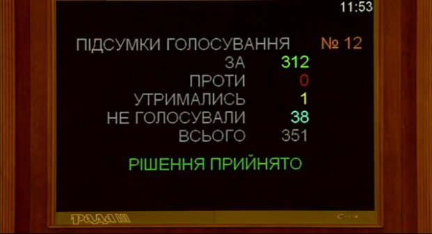 Законопроект 4559, голосування - скріншот