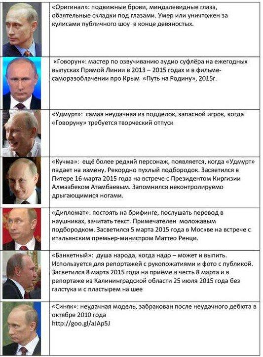 Армію клонів Путіна показали в мережі: юзери намагаються вгадати, де справжній