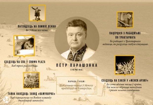Білоруси створили путівник, куди сходити президентам після переговорів
