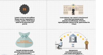 Пенсійна реформа в Україні 2019