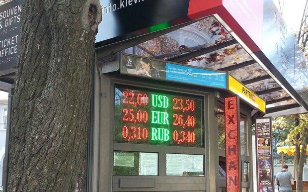 Обмін валют, знай.юа