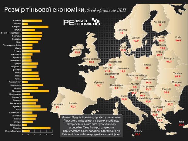 Теневая экономика Украины и мира