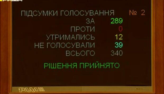 Законопроект 4594-скриншот
