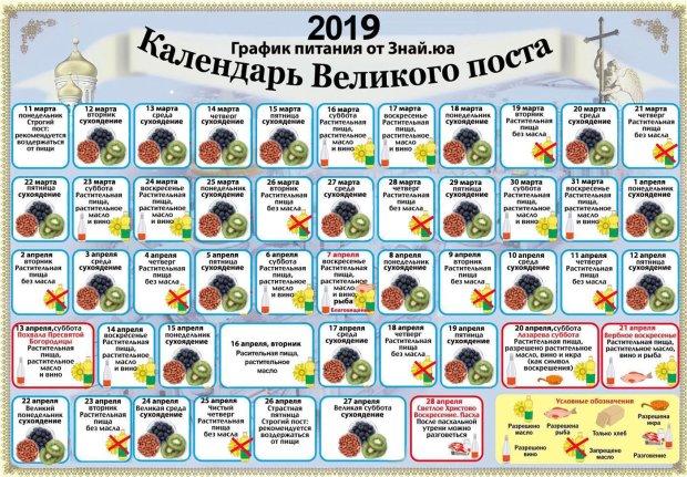 Календар Великого посту 2019
