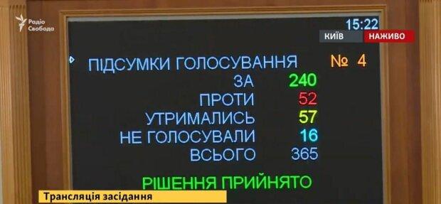 Голосування за земельну реформу, скріншот