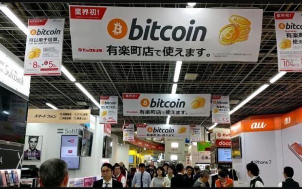 Bitcoin вперше різко обвалився
