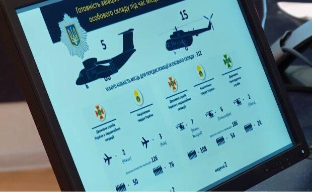 За виборами в Україні слідкуватимуть з повітря: у МВС планують залучити авіацію