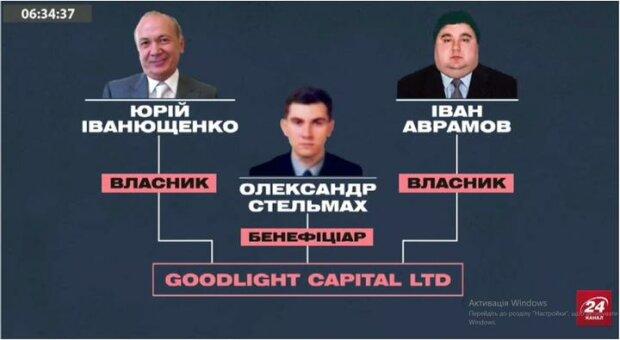 """Як люди Юри Єнакієвського захопили та знищують ринок """"Столичний"""", - журналістське розслідування (відео)"""