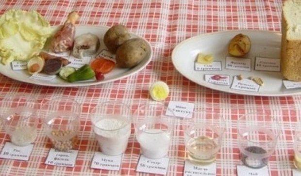 Споживчий кошик: чайна ложка гречки в день і 7 пар шкарпеток на рік