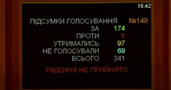 Голосування - скріншот