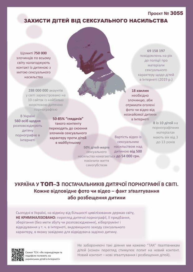 Інфографіка / фото: Микола Кулеба
