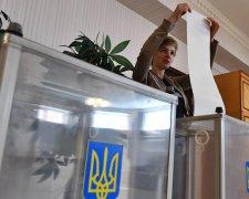 Результаты выборов в Раду