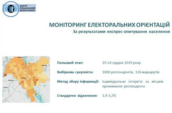 Більшість киян звинувачують в будівельній афері УкрБуду Микитася та Кличка