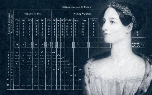 Дочь Байрона, ставшая первым в мире программистом: история Ады Лавлейс