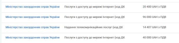 Інтернет-послуги - скріншот