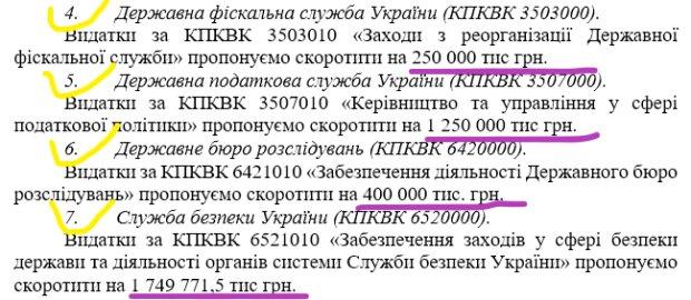 Законопроект ВРУ, субсидії - скріншот