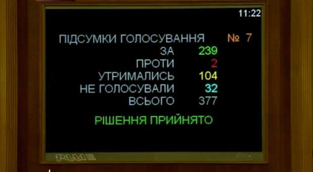 Законопроект № 4241 - скріншот