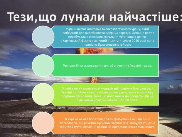 Ядерное разоружение Украины