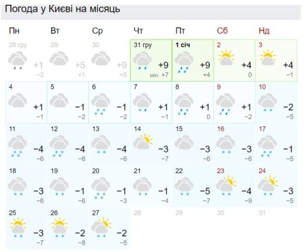 Погода в Киеве в январе, gismeteo.ua