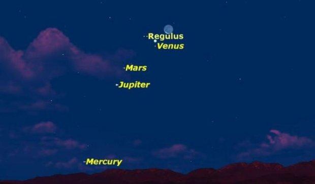 С 8 октября жители Земли будут наблюдать парад планет