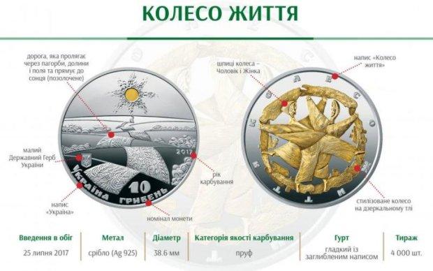 Нацбанк присвятив монету українським дорогам і працівникам шиномонтажу