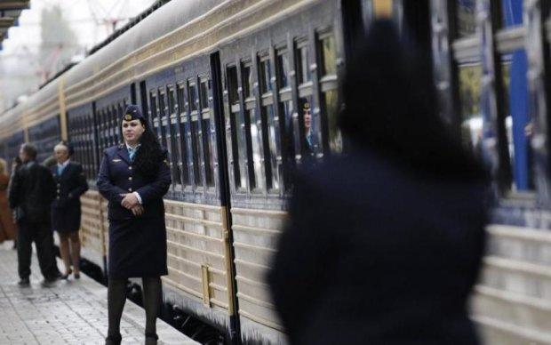 День залізничника України 2017: найцікавіше про Укрзалізниці