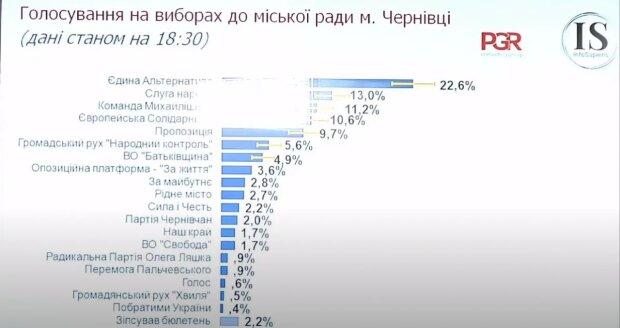 Фото: скріншот відео Інформаційне агентство Українські Новини