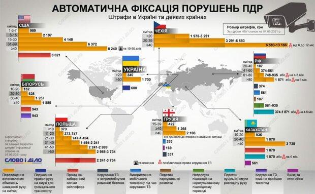 Инфографика по сумме штрафов, скриншот: Facebook