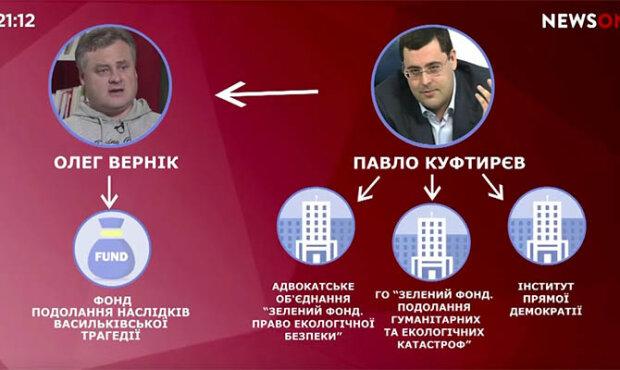 На жертвах Васильковской трагедии пытались заработать 3 миллиарда: проект оказался схемой юриста Павла Куфтырева