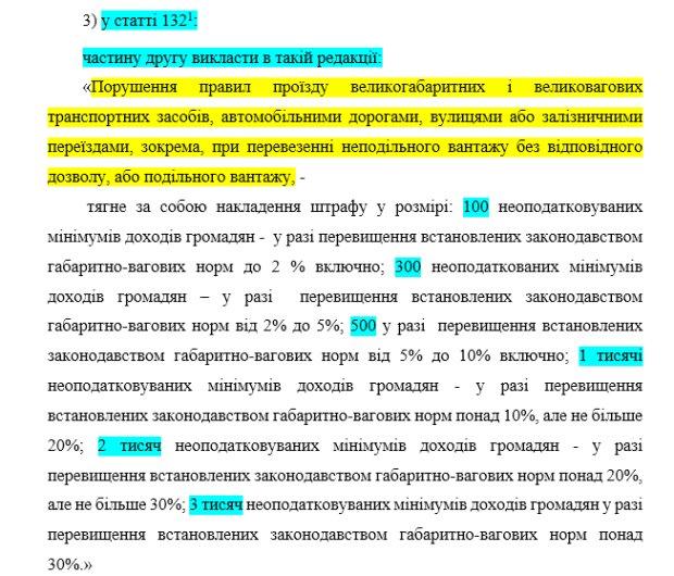 Законопроект 3743 - скріншот