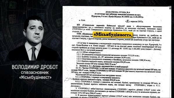 Анатолий и Владимир Дроботы: два брата атаковали киевский бюджет