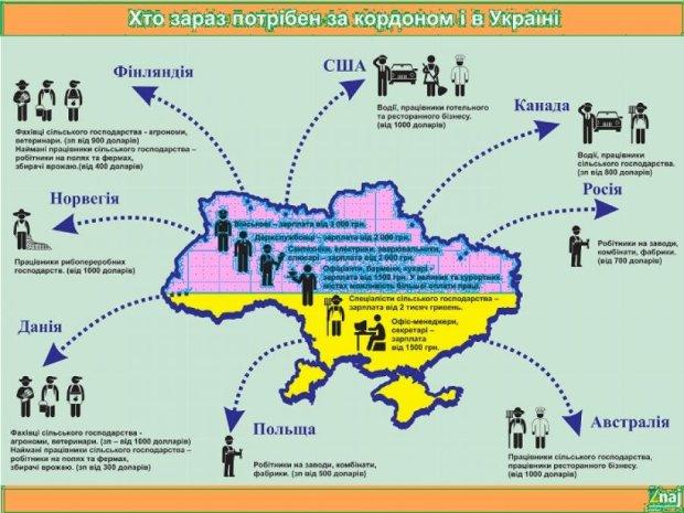 В Україні не вистачає токарів, слюсарів та електриків (інфографіка)