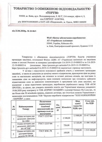 В. о. голови УЗ звинувачують у тендерних махінаціях на 100 млн грн