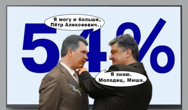 Якщо завтра до влади прийдуть гноми, Охендовський і з ними працюватиме - політолог