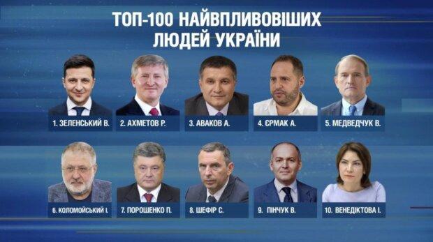 ТОП-100 найвпливовіших людей України, фото: 112.ua