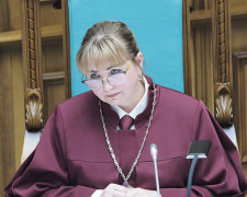 Глава Конституционного суда Украины