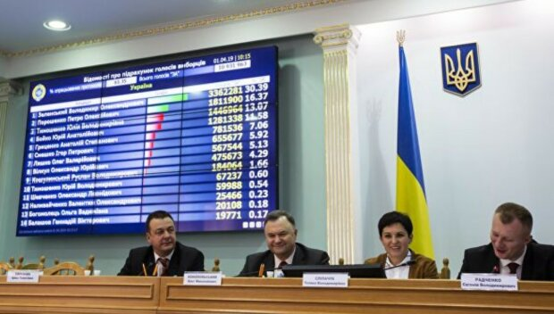 Кандидатуры от Зеленского: кто возглавит ЦИК, стали известны имена