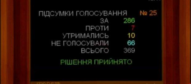 Законопроект 3911-скриншот