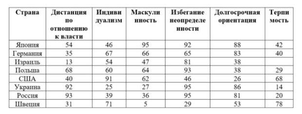 Украина в постмодерне: эксперт показал скрытые механизмы управления страной