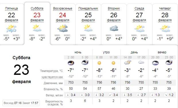 Вранці температура буде від шести до восьми градусів нижче нуля 443c4ba7256cf
