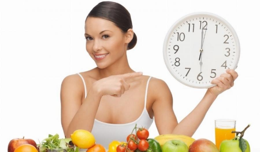 Ограничение Питания Похудение. Как похудеть без ограничений в еде